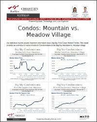 Big Sky Condos - Mountain Vs. Meadow Village Real Estate Market Report