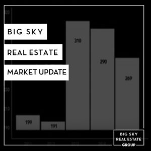 Big Sky Real Estate Market Update