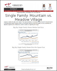 Big Sky Single Family Home - Mountain Vs. Meadow Village Real Estate Market Report