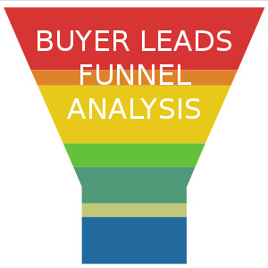 Buyer Leads Funnel Analysis